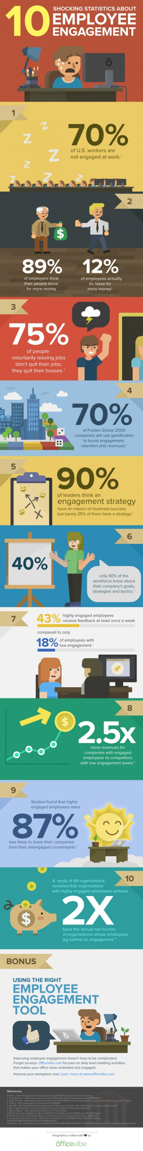 10-shocking-statistics-about-employee-engagement_infographic